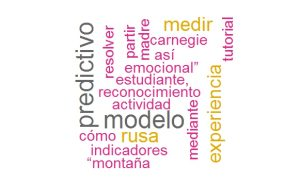 "WordCloud del post realizada por el autor con""R"""